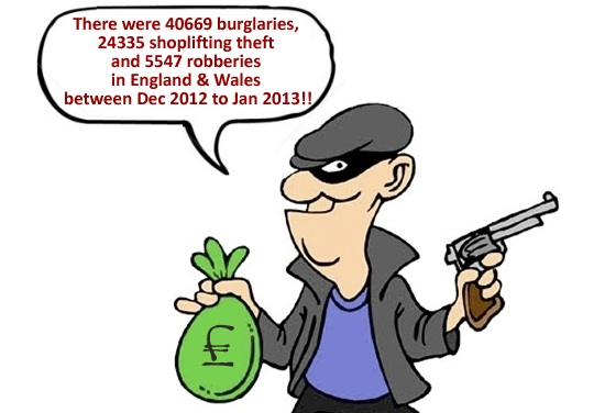 Armed robber cartoon providing burglary, shoplifting theft and burglary figures during December 2012 and January 2013