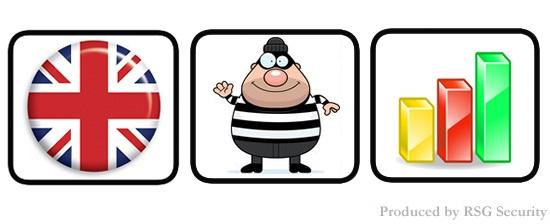 uk burglary statistics icon